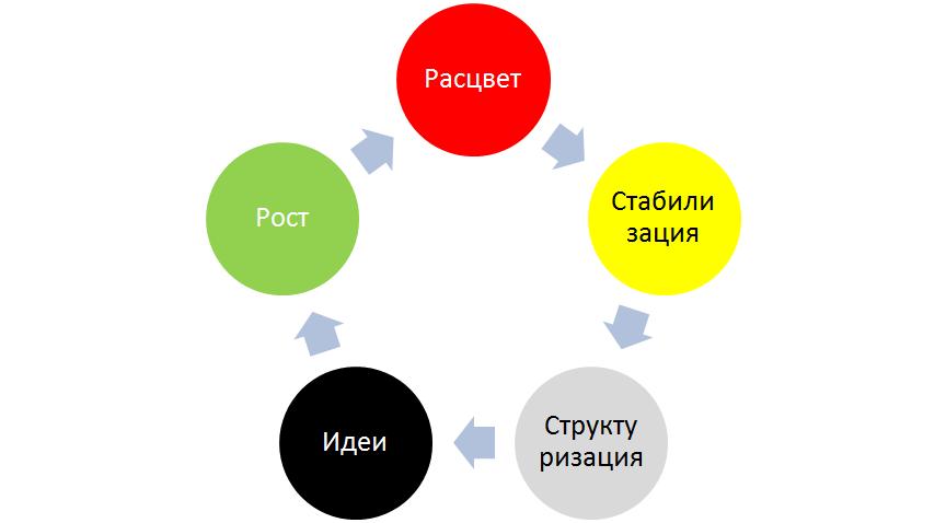 image ysin - Как выбрать чай