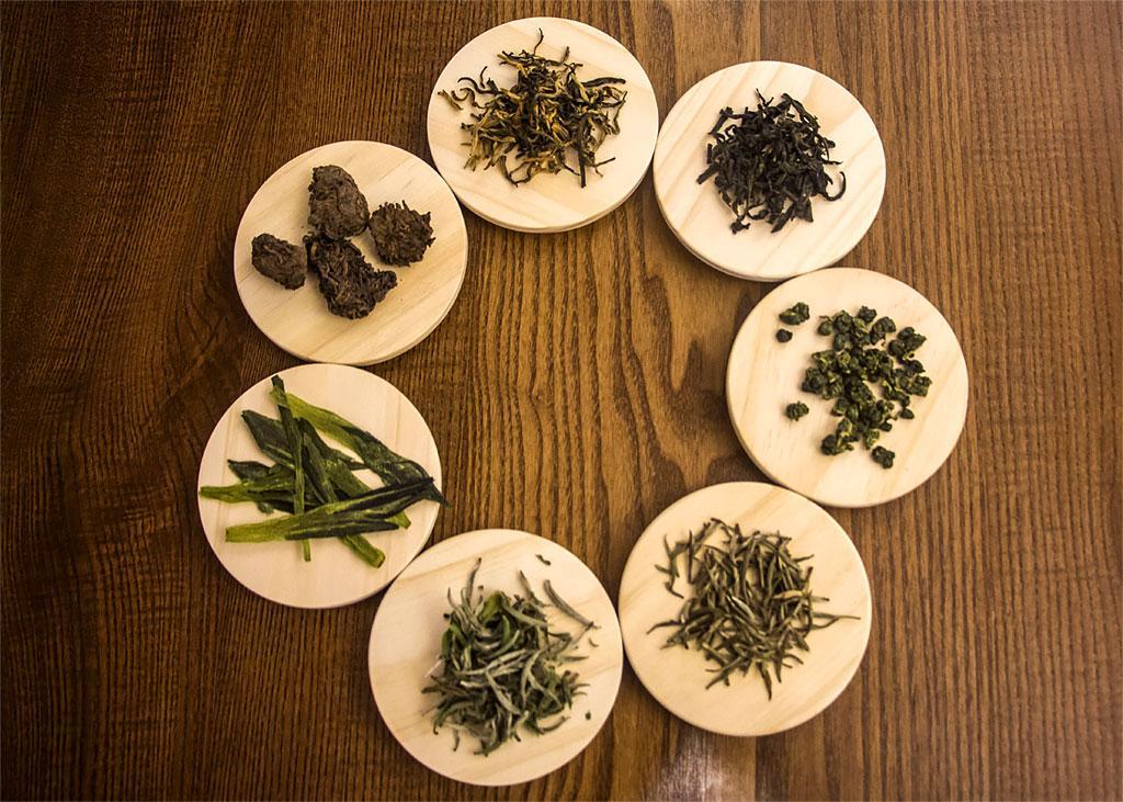 Выбор чая, индекс чая